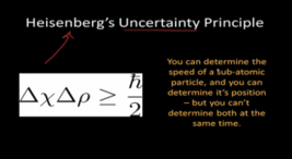 Heisenberg and the Uncertainty Principle